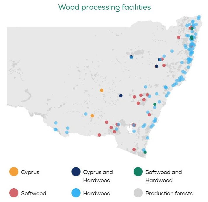 Government support for the forestry sector in Regional NSW
