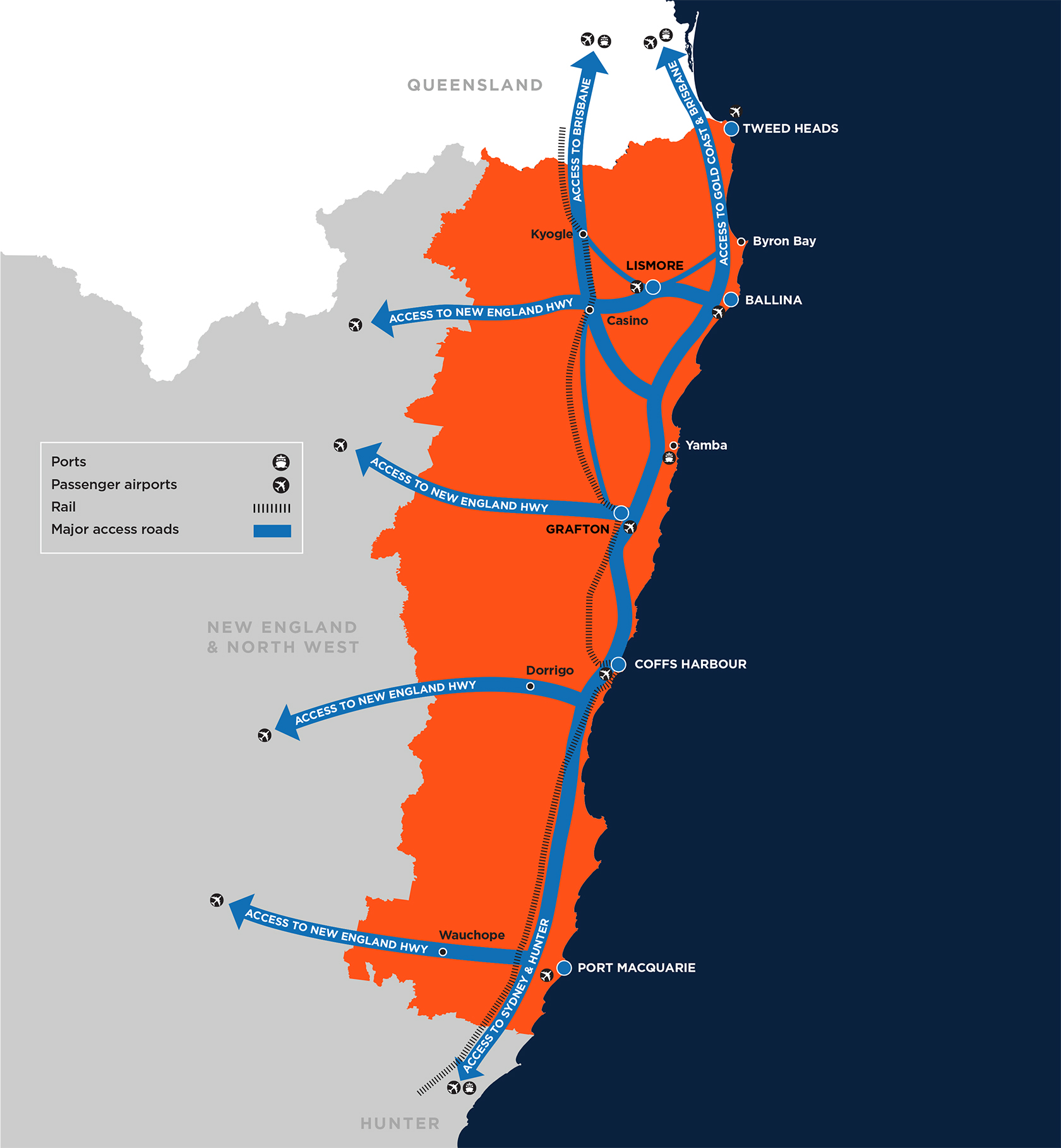 Key infrastructure supporting the North Coast economy