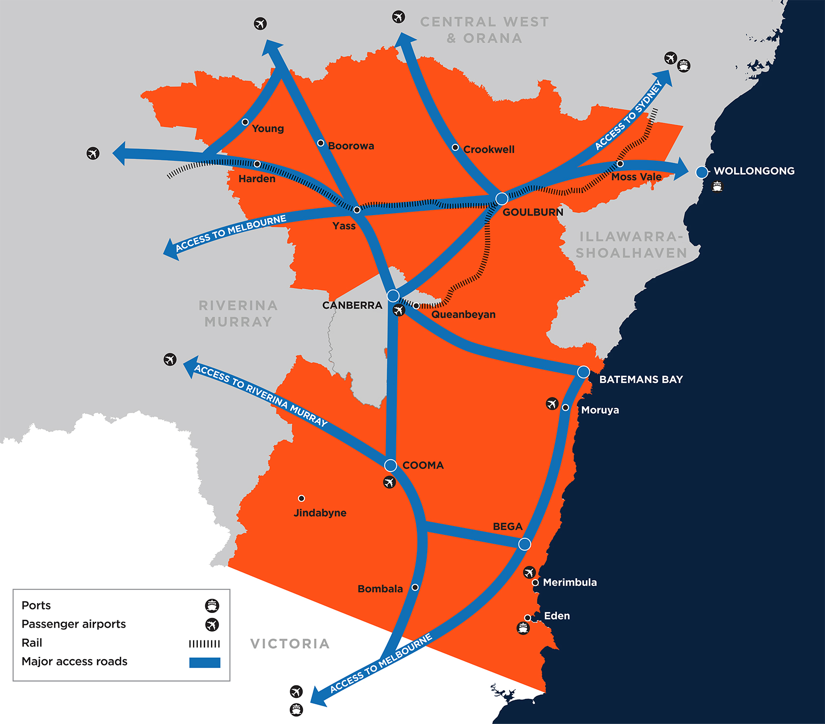 Key infrastructure supporting South East and Tablelands